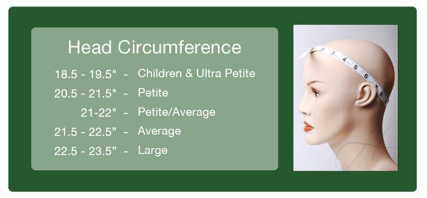 chart of wig measurements